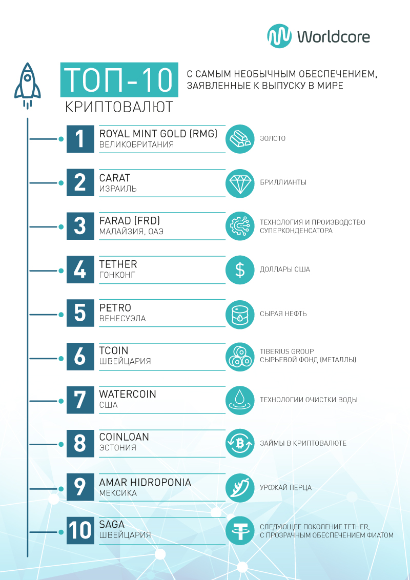 top10_krypto_infografick