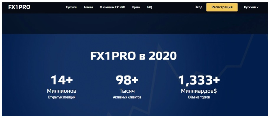 Брокер Fx1 Pro