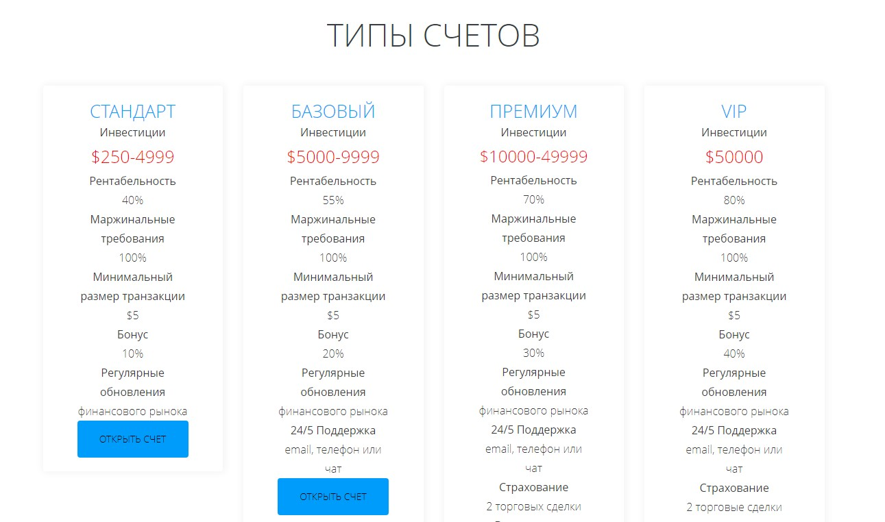 Типы счетов Qubit trader