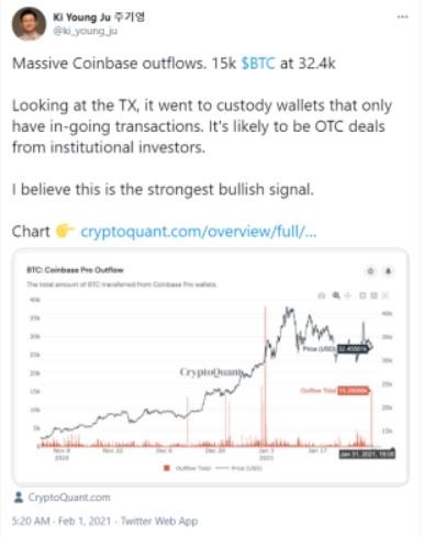 20000 BTC coinbase