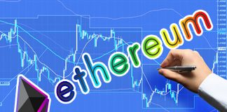 Технический анализ Ethereum
