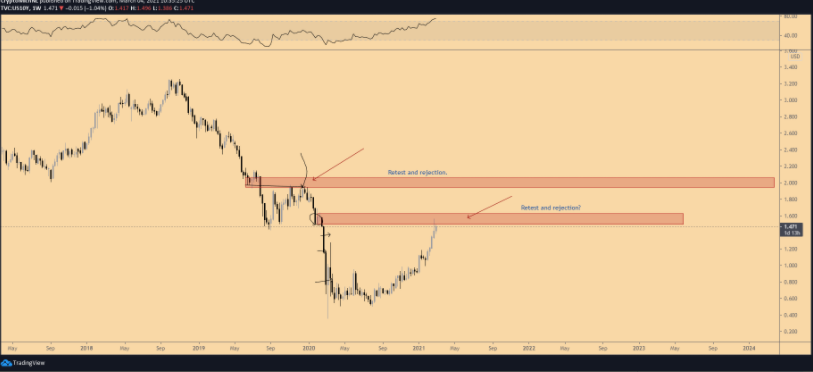 Доходность облигаций восстанавливается