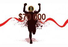 BTC преодолевает $70 тыс.