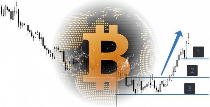 Рынок возвращается к росту