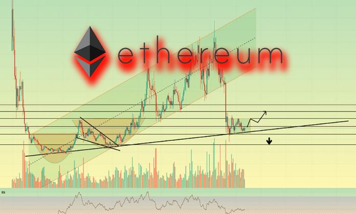 Ethereum 18 06 21