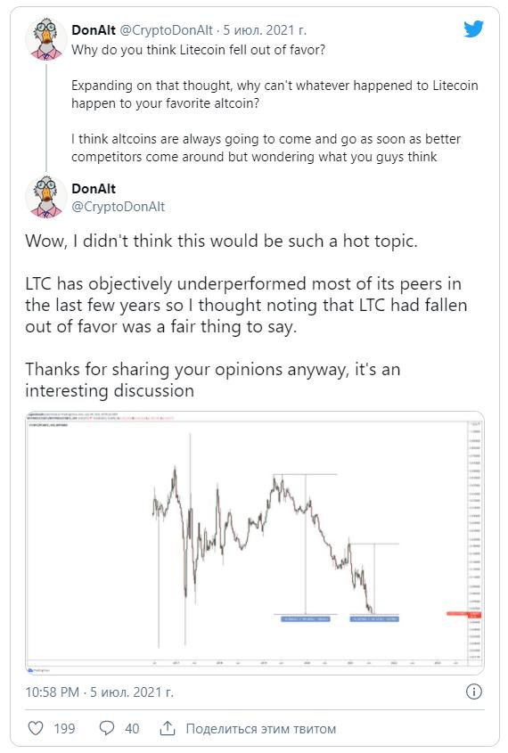 Падение Litecoin