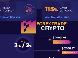 Forextrade Crypto отзывы