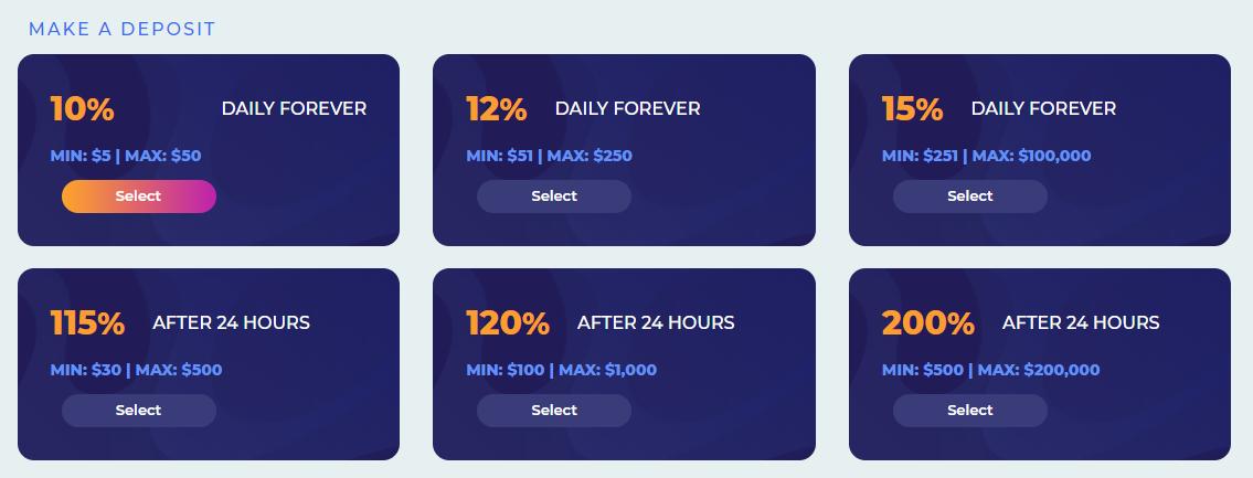 Аномальные прибыли Forextrade Crypto